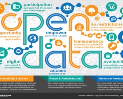 Unleashing the Potential of Open Data